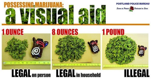 marijuana visual aid