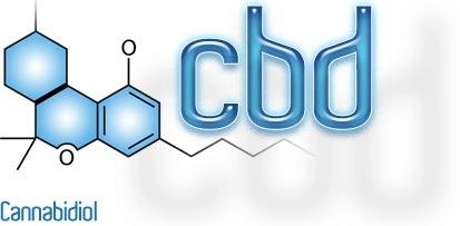 CBD Benfits